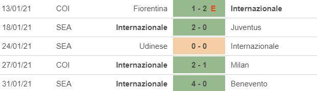 Nhận định Inter vs Juventus: Quyết liệt derby