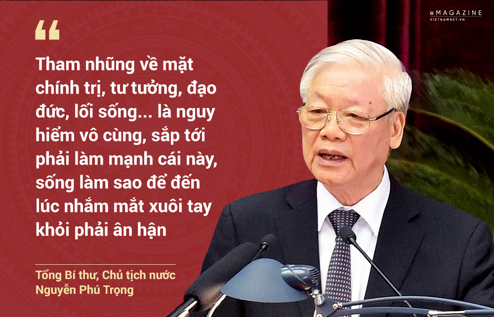 13th Party Congress,Party Secretary General Nguyen Phu Trong,anti-corruption