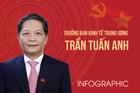 Chi tiết tiểu sử tân Trưởng ban Kinh tế Trung ương Trần Tuấn Anh