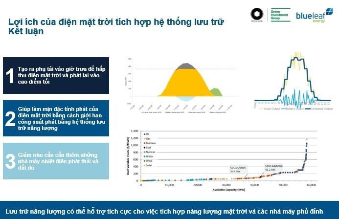 Kho pin khổng lồ tích trữ điện: Không còn là viễn tưởng ở Việt Nam