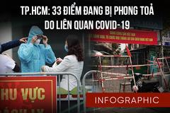 TP.HCM: Chi tiết các điểm đang bị phong tỏa vì Covid-19