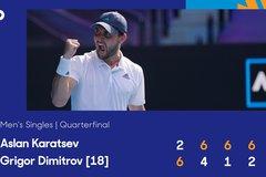 """""""Tiểu Federer"""" bị tay vợt hạng 114 loại ở tứ kết"""