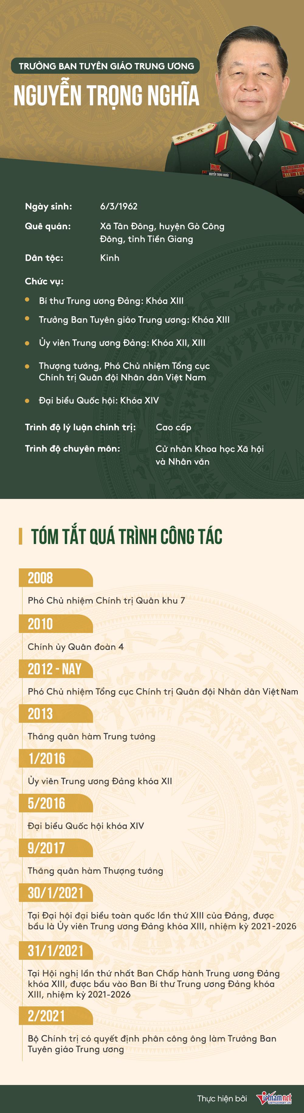 Quá trình công tác của tân Trưởng Ban Tuyên giáo T.Ư Nguyễn Trọng Nghĩa