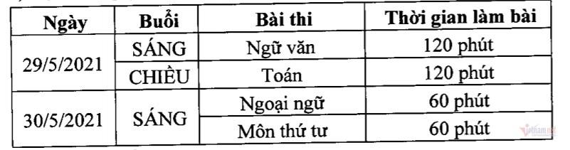 Hà Nội 'chốt' thi 4 môn vào lớp 10 công lập