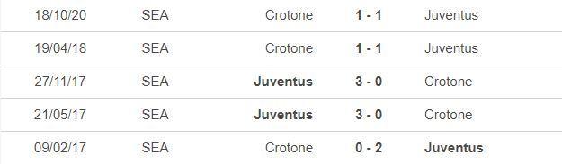 Nhận định Juventus vs Crotone: Trông cả vào Ronaldo