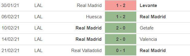 Nhận định Atalanta vs Real Madrid: Chờ cơn địa chấn