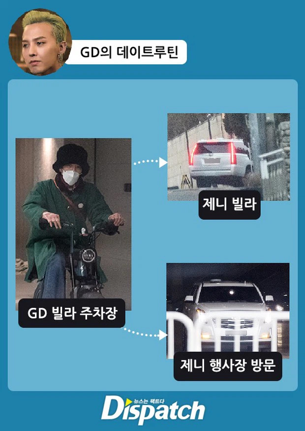 Công ty quản lý lên tiếng chuyện G-Dragon và Jennie hẹn hò