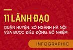 Chân dung tân Giám đốc Sở ngành, Bí thư quận huyện Hà Nội