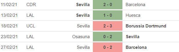 Nhận định Barca vs Sevilla: Tranh đấu nghẹt thở