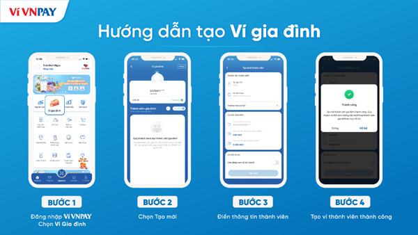 Trải nghiệm ví điện tử đầu tiên phục vụ gia đình Việt