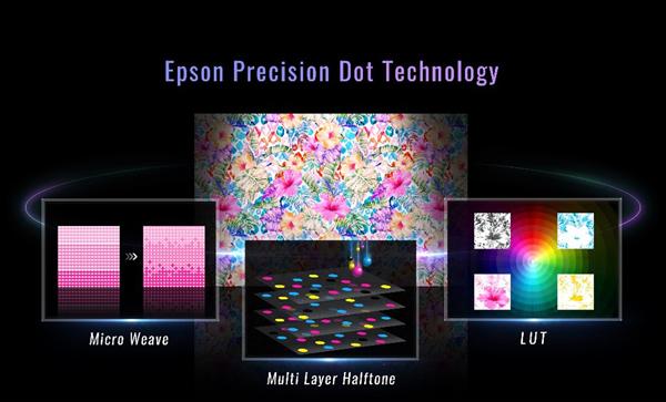 Máy in vải khổ lớn từ Epson - 'chìa khóa' tối ưu năng suất