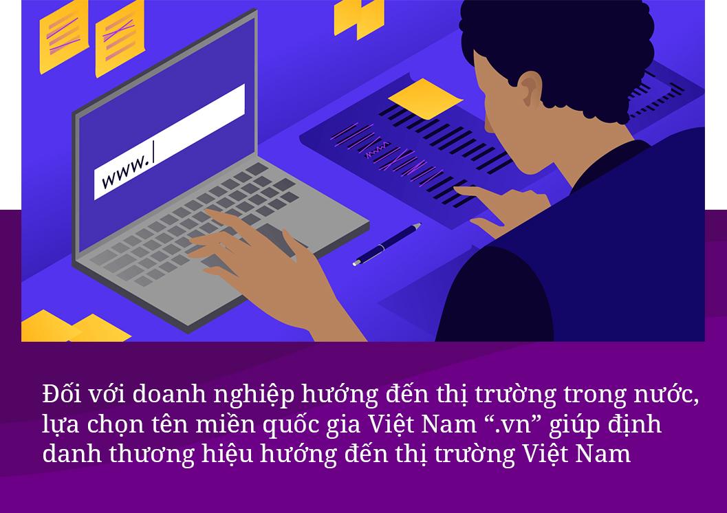 kinh doanh online,tên miền,vnnic