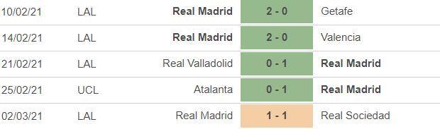 Nhận định Atletico vs Real Madrid: Derby nghẹt thở