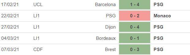 Nhận định PSG vs Barca: Khó có phép màu