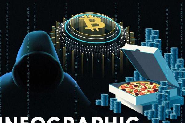 Thợ săn Bitcoin đang nhắm đến các nhà đầu tư non trẻ