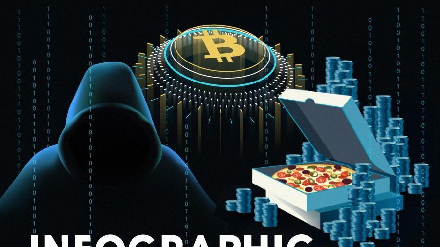 Số Bitcoin trị giá 12 triệu USD vừa bị đánh cắp