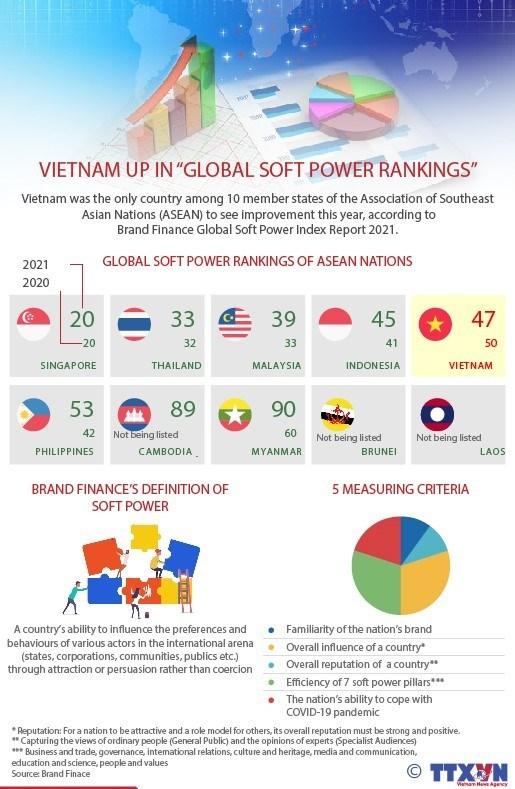 VIETNAM NEWS HEADLINES MARCH 12