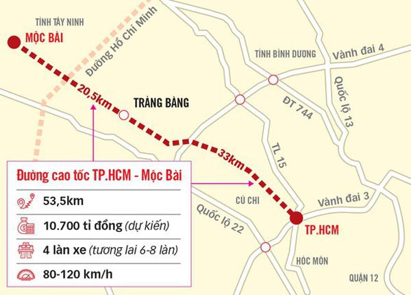 Khu dân cư đô thị TP Tây Ninh hút nhà đầu tư với lợi thế 'kép'