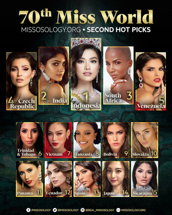 Miss Vietnam,Do Thi Ha,Miss World 2021