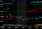 Có nên mua vàng vào thời điểm này?