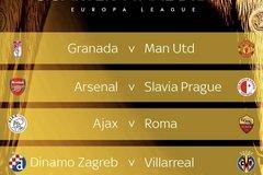 Bốc thăm Europa League: MU gặp Granada, Arsenal dễ thở