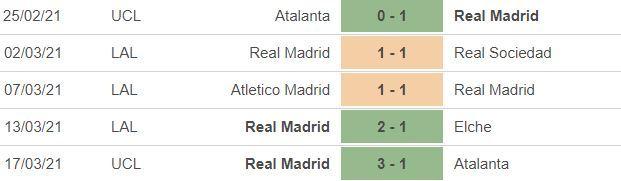 Nhận định Celta Vigo vs Real Madrid: Thận trọng