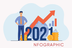 Năm 2021 -  Đoàn kết, kỷ cương, đổi mới, sáng tạo, khát vọng phát triển