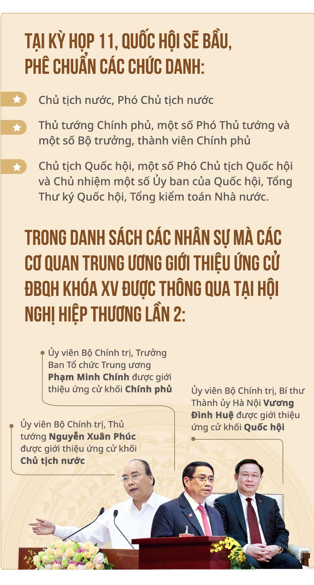 Nhân sự,Trần Văn Túy