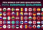 BXH vòng loại World Cup 2022 khu vực châu Âu