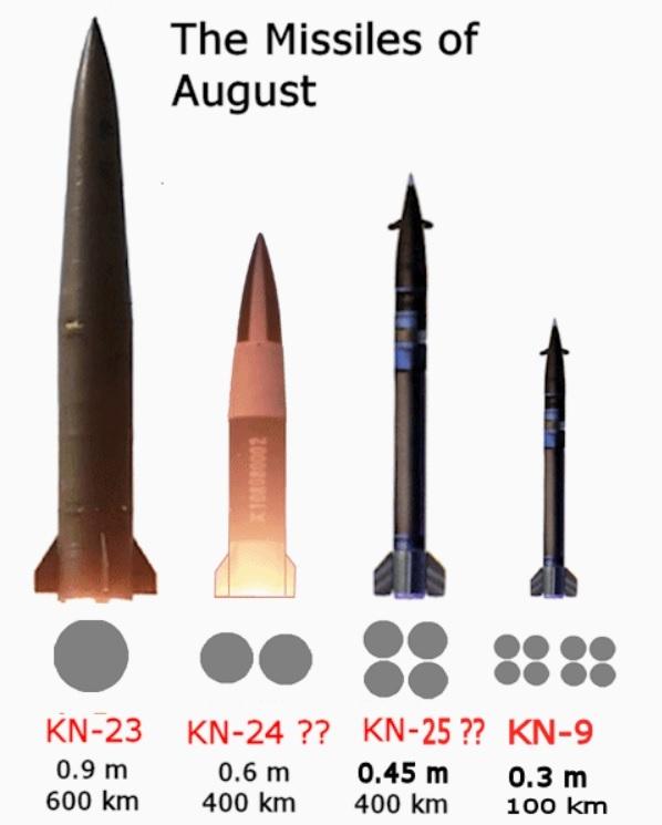 Sức mạnh tên lửa đạn đạo Triều Tiên vừa thử nghiệm