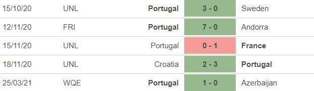Nhận định Serbia vs Bồ Đào Nha: Cạm bẫy