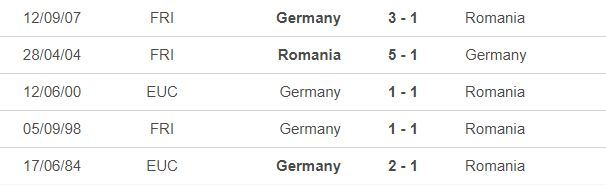 Nhận định Romania vs Đức: Tiếp đà chiến thắng