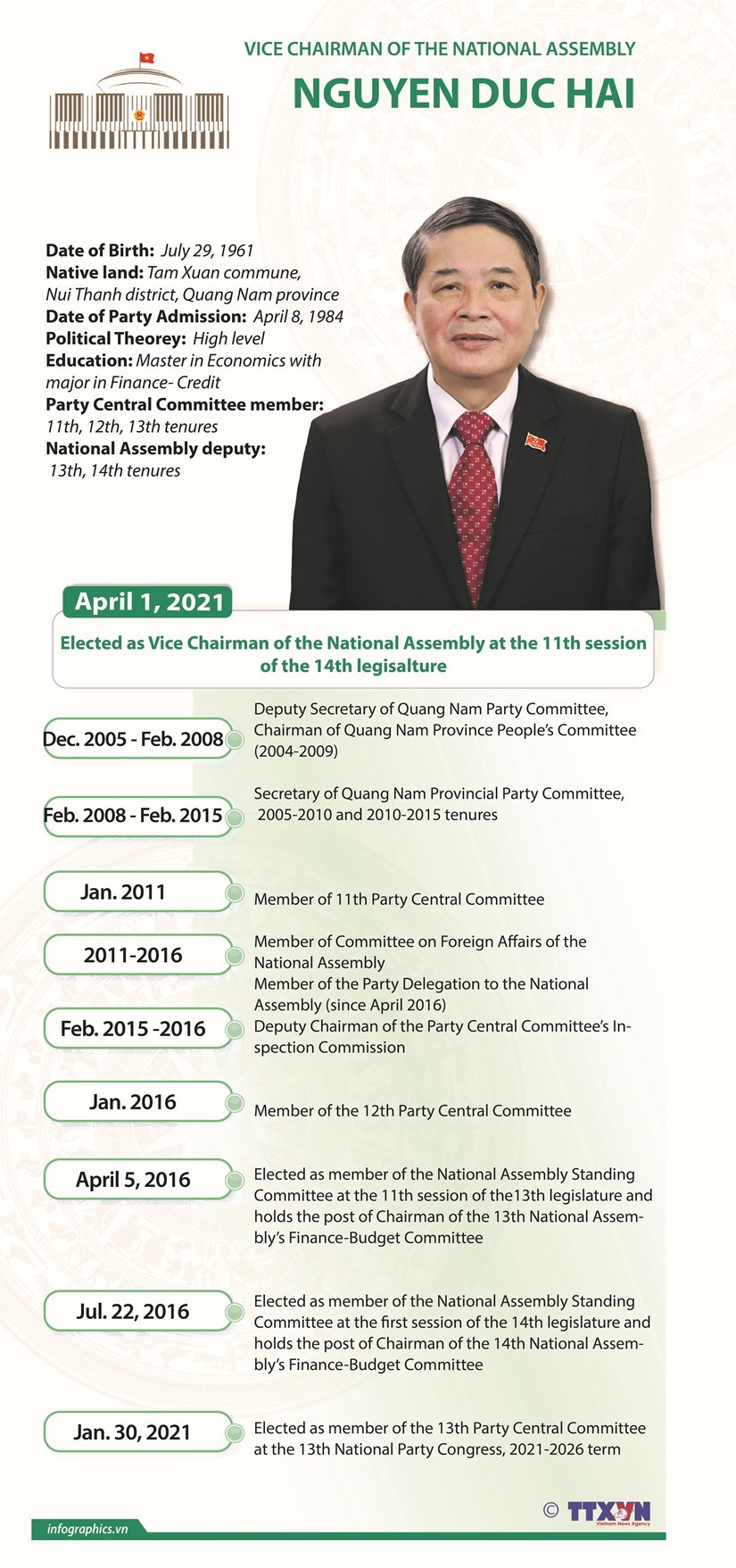 national assembly,election,NA vice chairs