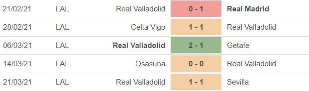 Nhận định Barca vs Valladolid: Áp sát ngôi đầu