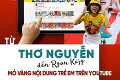 From Tho Nguyen to Ryan Kazy: high profits are made from YouTube content for children