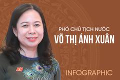 Tiểu sử của nữ Phó Chủ tịch nước trẻ nhất từ trước tới nay
