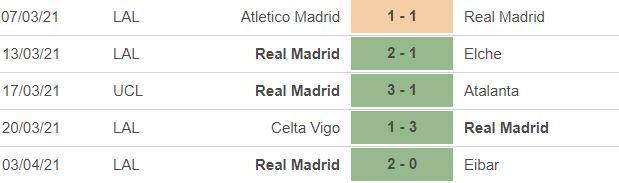 Nhận định Real Madrid vs Liverpool: Không khoan nhượng