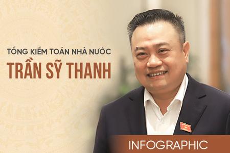 Quá trình công tác của tân Tổng Kiểm toán Nhà nước Trần Sỹ Thanh