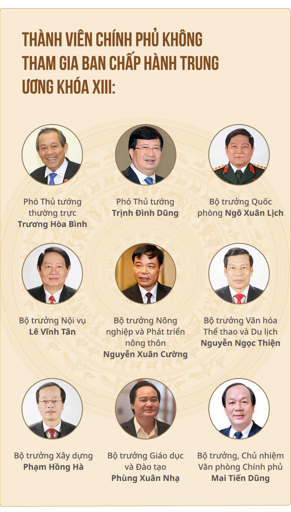 Thực hiện quy trình phê chuẩn miễn nhiệm một số Phó Thủ tướng và bộ trưởng