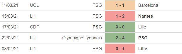 Nhận định Bayern vs PSG: Bản lĩnh nhà vua