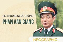 Thượng tướng Phan Văn Giang làm Bộ trưởng Quốc phòng