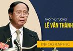 Ông Lê Văn Thành: Từ Bí thư đất Cảng đến Phó Thủ tướng Chính phủ