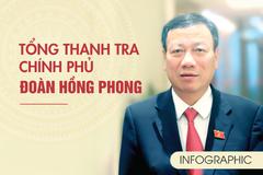 Bí thư Nam Định Đoàn Hồng Phong làm Tổng Thanh tra Chính phủ
