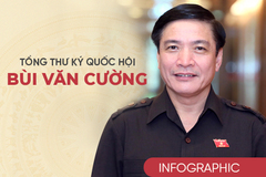 Secretary General of National Assembly Bui Van Cuong