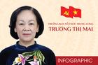 Chân dung nữ Trưởng Ban Tổ chức Trung ương đầu tiên của Đảng