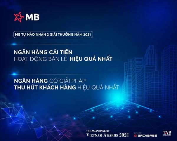 MB thắng lớn loạt giải thưởng trong nước và quốc tế