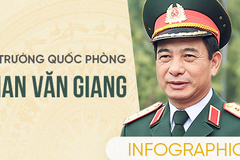 Senior Lieutenant General Phan Van Giang appointed Minister of Defense