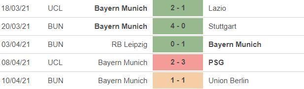 Nhận định PSG vs Bayern: Chờ 'cơn giận' của Hùm xám