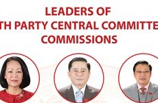Leaders of 13th Party Central Committee's Commissions
