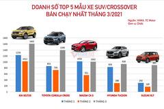 Top 5 xe đa dụng bán chạy tháng 3/2021: Bất ngờ với nhân tố mới